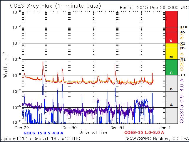 2015-12-31_190741
