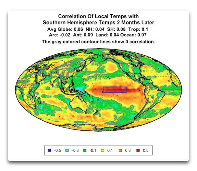 correlation-local-temps-sh-2-month-lag