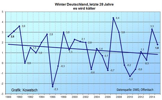 21-gen-16-winter