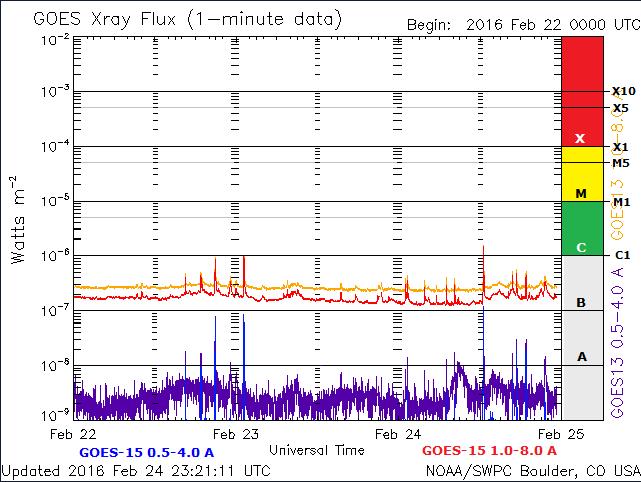 2016-02-25_002340