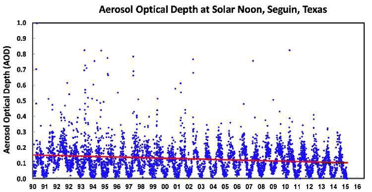750_Optical_Depth