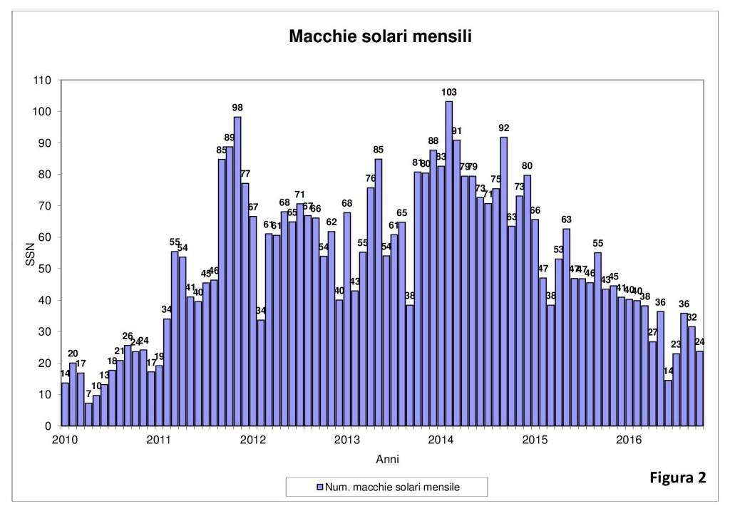 02_macchie-solari
