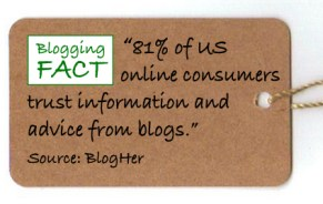 Blogging fact 81% trust
