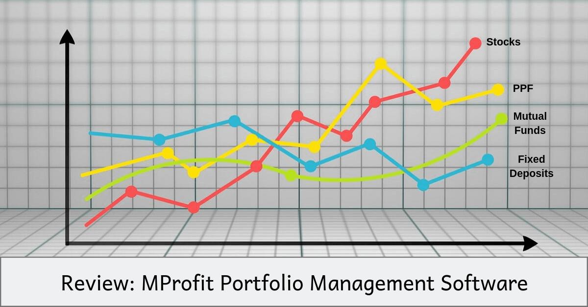 MProfit Review