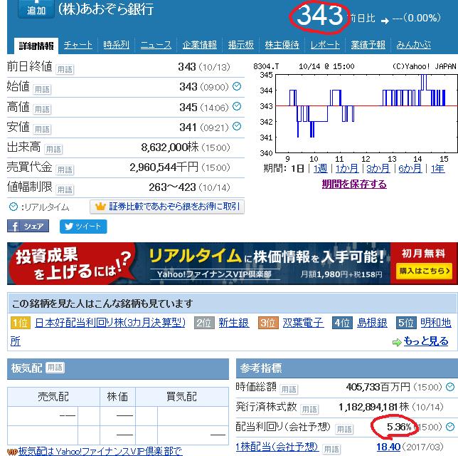 ブログの資産価値は月1000円稼げるだけでも配当利回り換算○円だ!