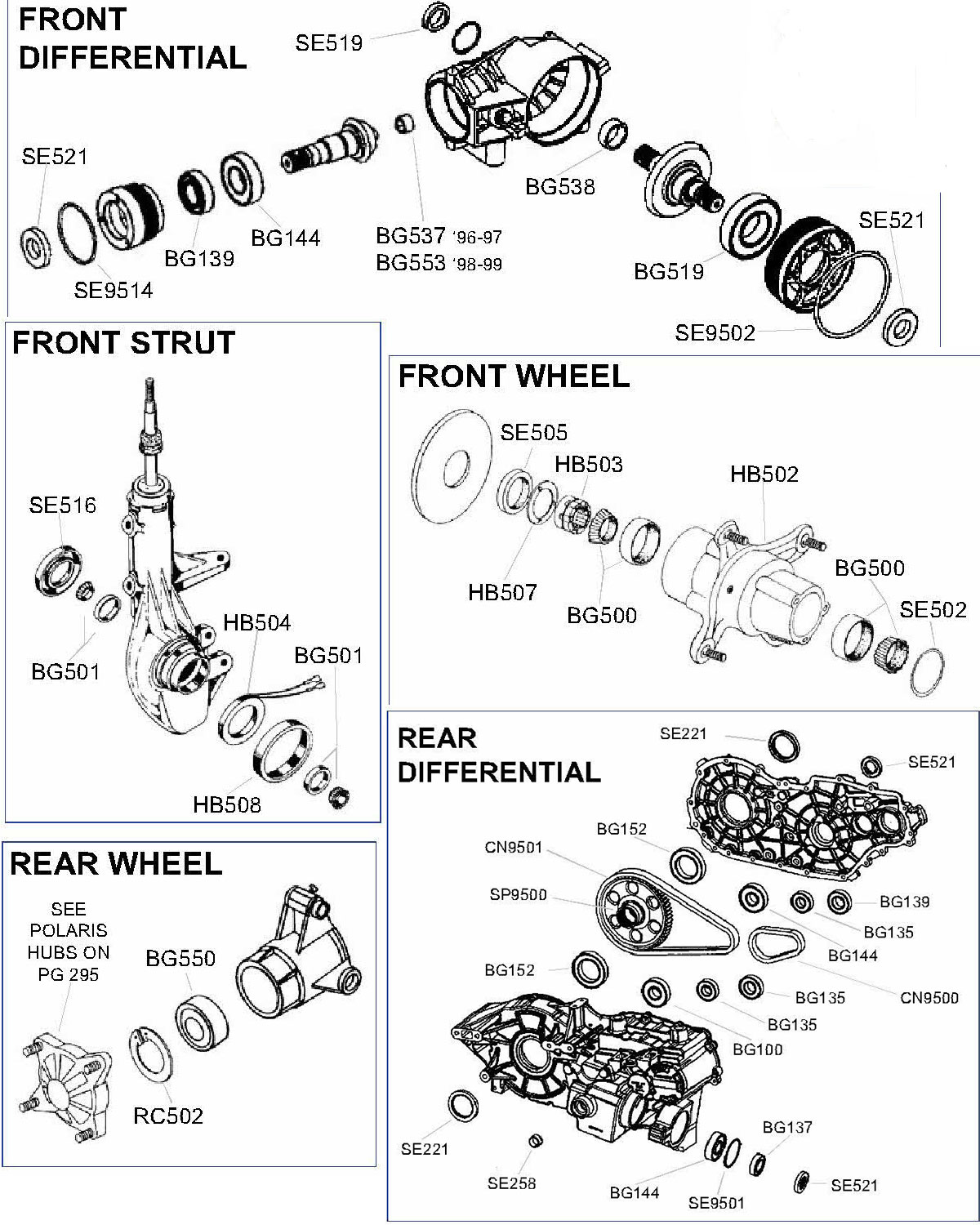 Polaris Trail Boss 250 Wiring Diagram Engine Wiring
