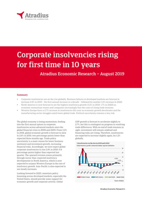 Corporate insolvencies rise for first time in 10 years