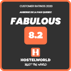 HostelWorld customer ratings 2020 for Auberge de la Paix Quebec : FABULOUS (Score: 8.2)