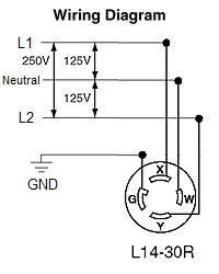 30a L14 30r 125 250v Twist Lock Electrical Female Plug