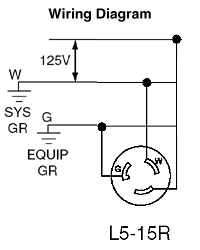 Leviton 120V 15A US Socket, Panel Mount, NEMA L515R Round Cut [4710SS]  $1350 : Auber