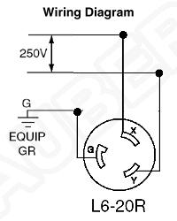 Leviton 240V 20A NEMA L620R Socket [L620R]  $1050 : Auber Instruments, Inc, Temperature