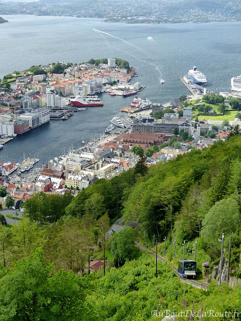 Floibanen_Bergen