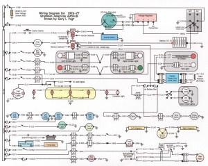 Llv Wiring Diagram  Wiring Diagram Pictures