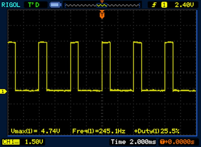 250HZ Square Wave – with a 25% duty cycle