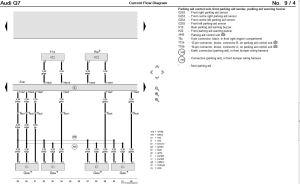 Q7  Parking sensor wiring fault | AudiSport