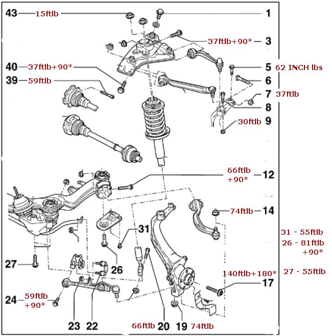 28901d1501213906 b5 front suspension diagram including all torque values front_susp_torque 2006 chrysler 300 rear suspension diagram