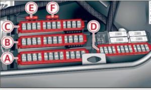Audi A6 C7 (2011 to 2018)  Fuse Box Location and Fuses List