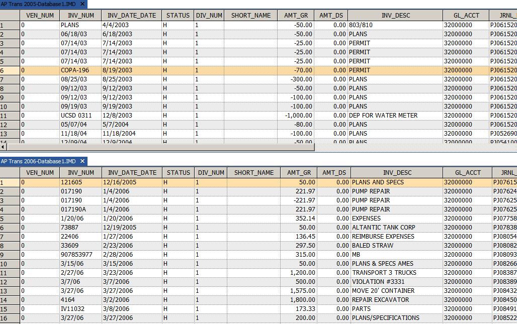 2005 & 2006 AP Trans Database