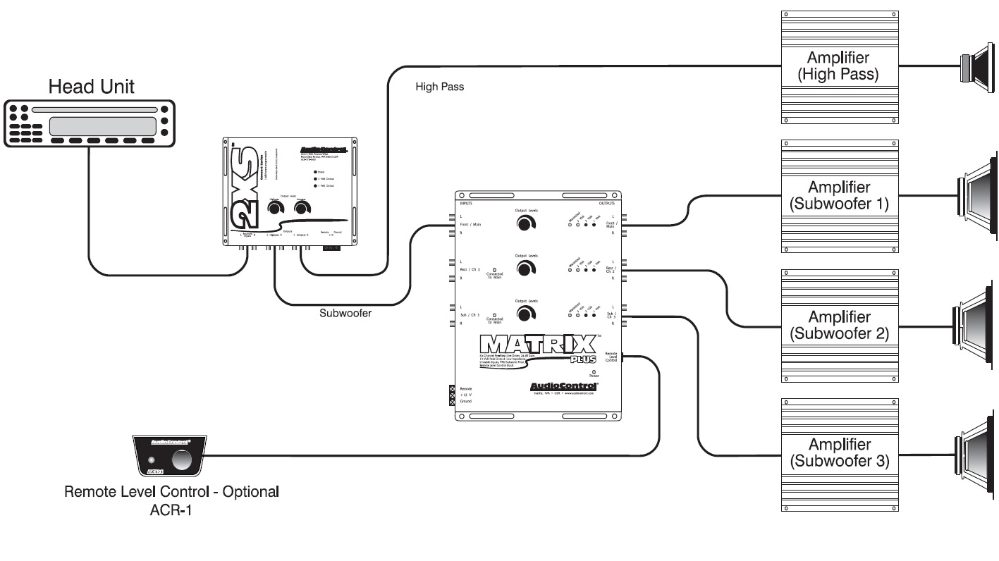 Audio Control Wiring Diagram