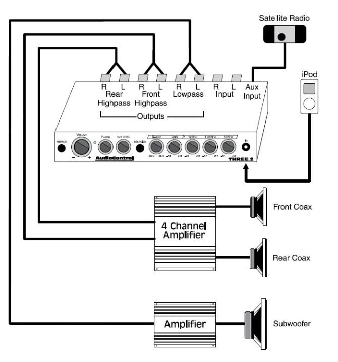 dual amplifier wiring diagram  top wiring diagram gallery