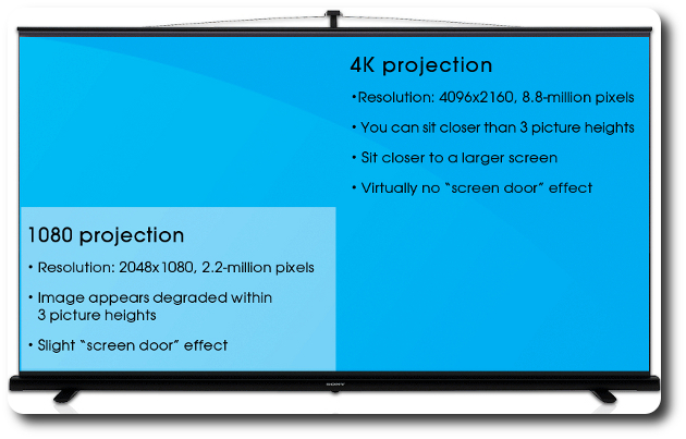4k projector_screen