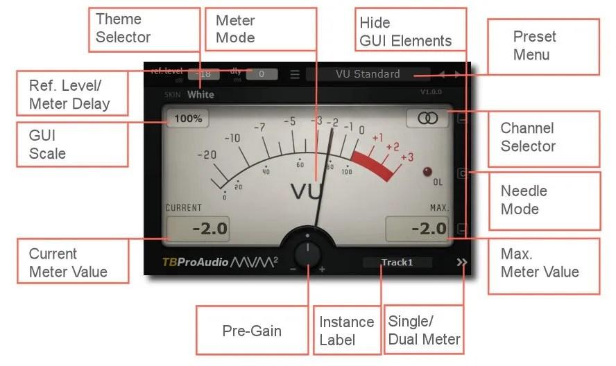 mvmeter2   Audio Plugins for Free