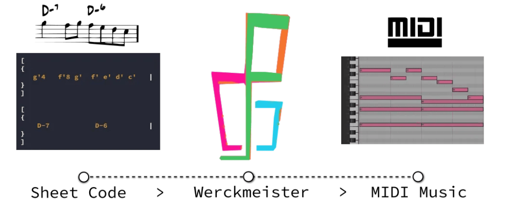 Werckmeister | Audio plugins for free