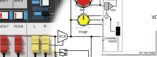 Entendendo o  VCA 4
