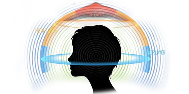 Áudio em 3D - curiosidades 1