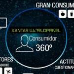 Atresdata, nueva herramienta de medición de audiencia para conocer al consumidor 360º