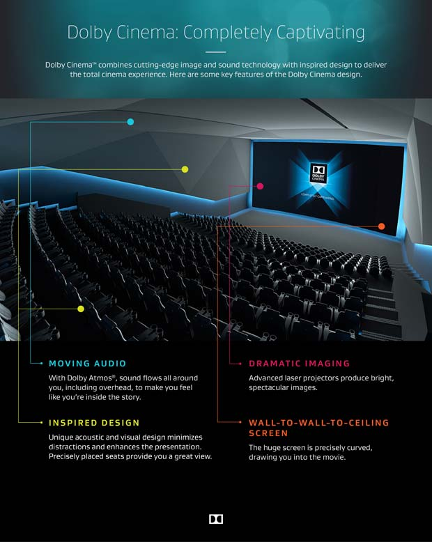 Dolby-Cinema-infographic-d