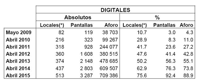 salas-digitales-15-d