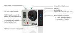 GoPro HERO3 Black: funciones