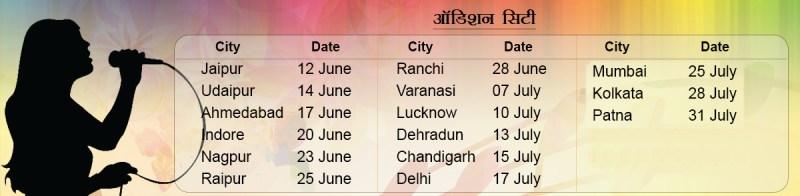 Bhajan RatnaAuditions Cities and Date
