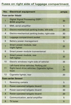 2004 Audi Fuse Box | Online Wiring Diagram