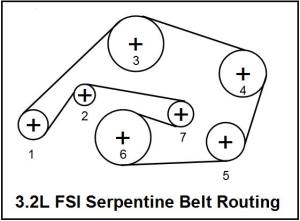 32L FSI, What's wrong with belt tensioner and how to replace it Plus serpentine bel