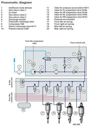 Replacing Air Compressor  AudiWorld Forums
