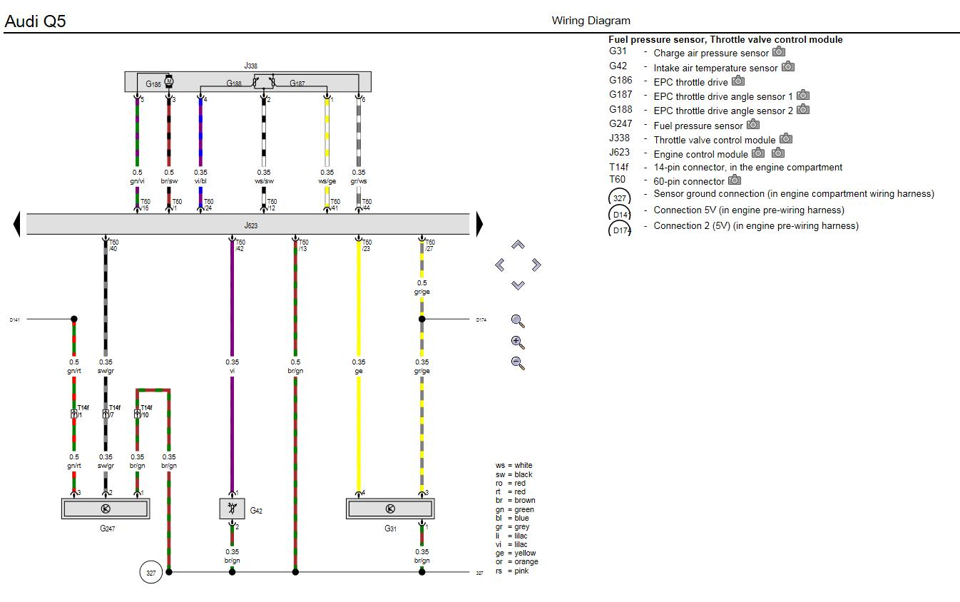 Wire Harness Manufacturing Layout Board