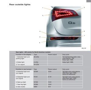 Rear Bumper Light Replacement  AudiWorld Forums