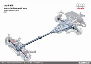 Audi Q5: The Drivetrain  AudiWorld
