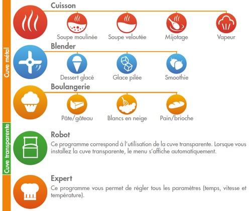 robot_multifonction_cuiseur_magimix_cook_expert_12_programmes_2