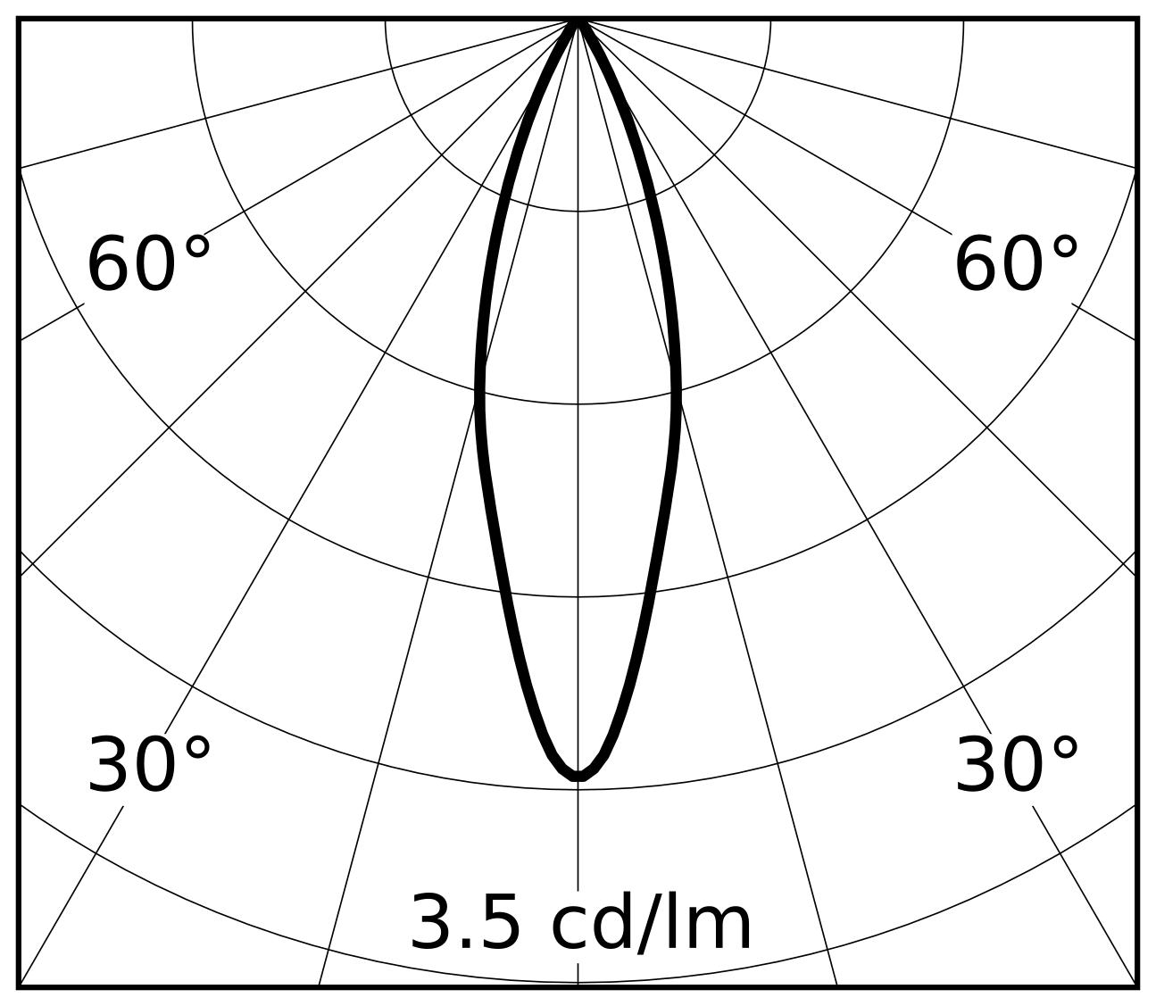 Led Reflector Lens Jupiter 70