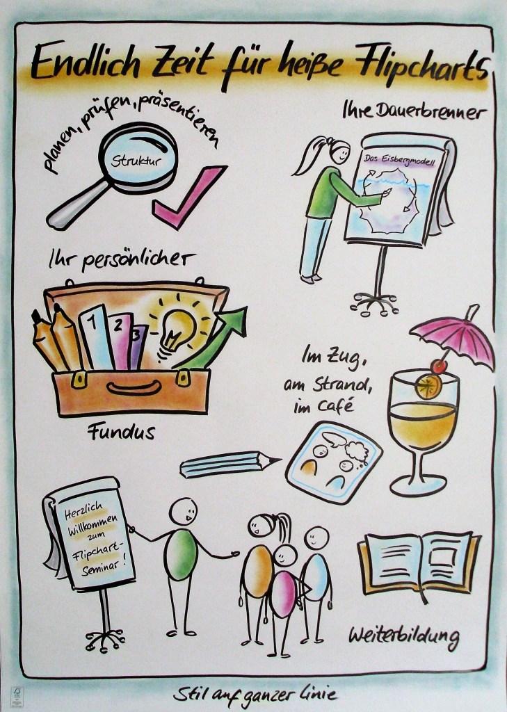 Flipchart-Tipps, Flipchart, Flipchartgestaltung, Flipchart-Workshop, FLipchart-Seminar, Flipchart-Training,