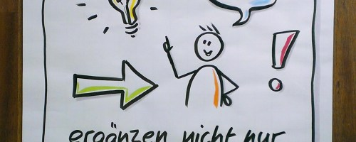 "WORKSHOP ""MALEN AM FLIPCHART"""