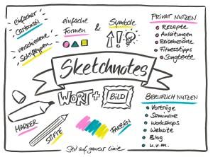 Sketchnotes, Sketchnotes-Workshop, Sketchnotes for Business, stilaufganzerlinie, Sketchnotes lernen, Sketchnotes Seminarreise