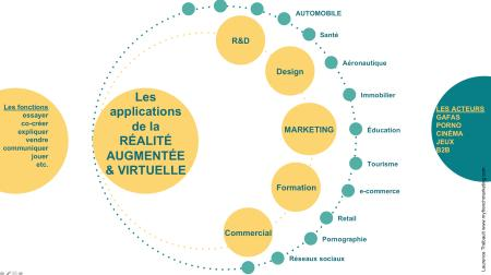 RA-RV-utilisation-360-laurence-thebault-myfrenchmarketing