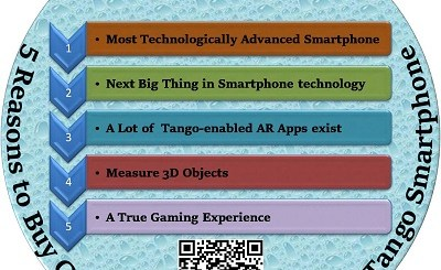 reasons-to-buy-google-augmented-reality-tango-smartphone-augrealitypedia