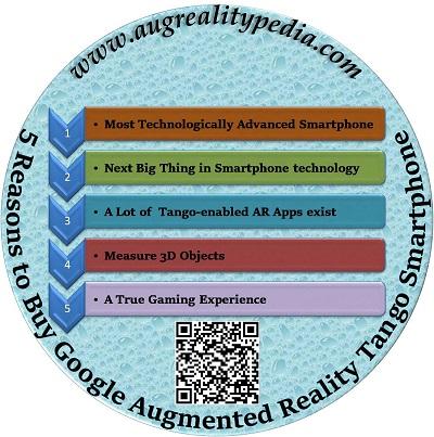 reasons-to-buy-google augmented reality-tango-smartphone-augrealitypedia