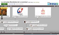 JMJ_Timeline