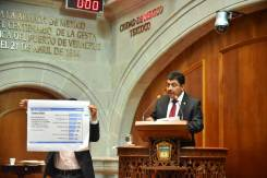 Cuestionan-legisladores-de-Morena,-PT,-PAN-y-PRD-concesionamientos-y-mantenimiento-de-carreteras-en-Edomex-8